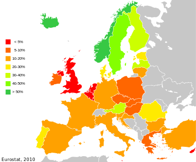 European-union-renewables-new.svg